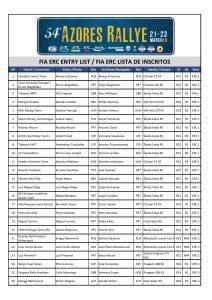 Lista de Inscritos Azores Rallye 2019 - Parte 01
