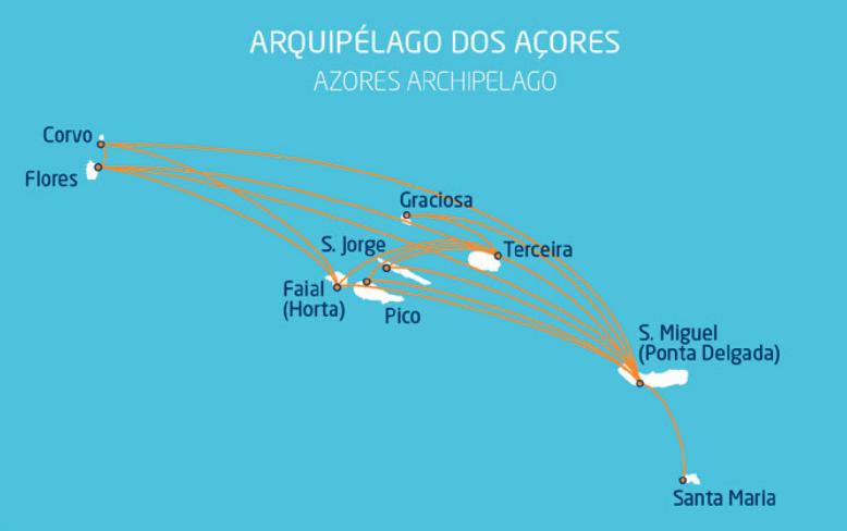 Viagens Inter-Ilhas Avião Sata - Açores
