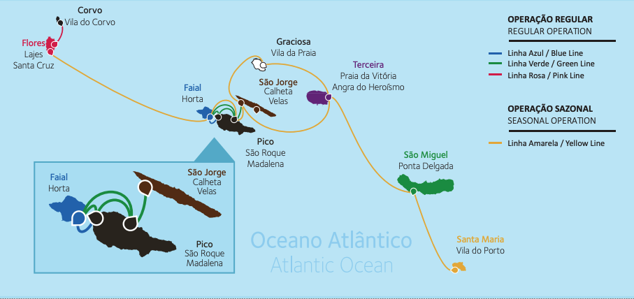 Viagens Inter-Ilhas Atlânticoline Açores